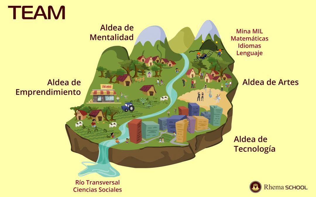 TEAM: La Pedagogía de Rhema School